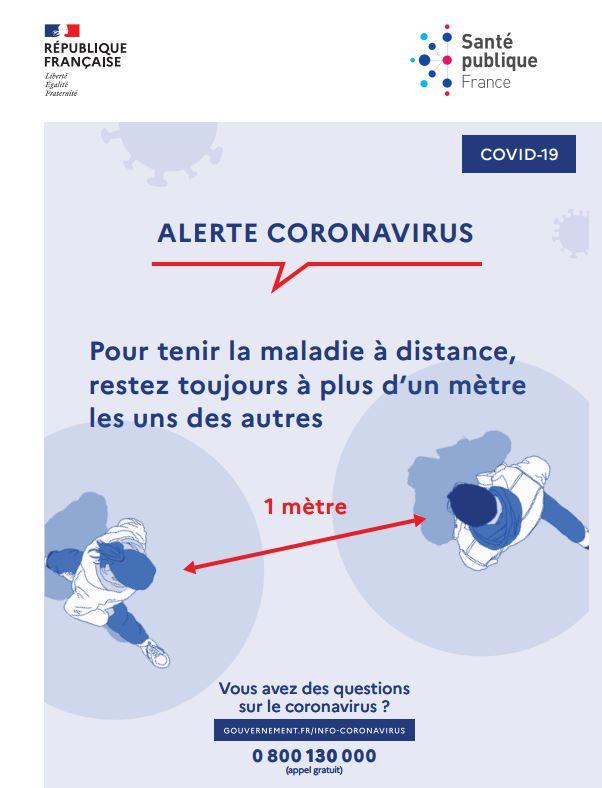 covid-19 distance sécurité