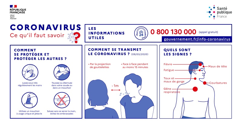 coronavirus les bonnes attitudes